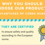 Discover the advantages of COBRA Curving Profiles for plasterboard